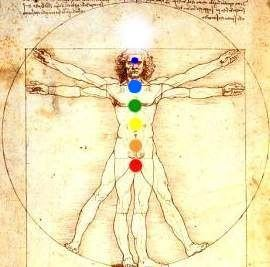 Your Energy System of Chakras